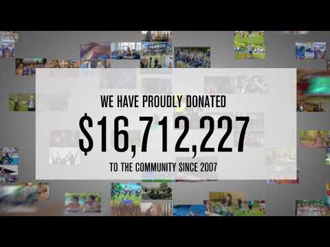 Community support by Charity, Community Support - Panthers Penrith