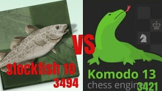 Similar Games to Komodo 10 Chess Engine  Suggestions