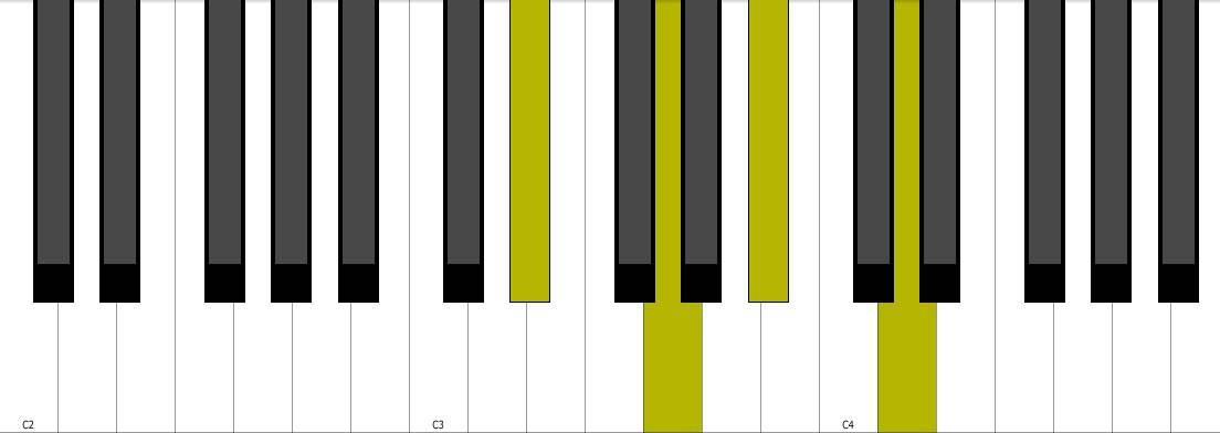Piano piano chords eb : Eb Major7 Piano Chord + Inversion - YouTube