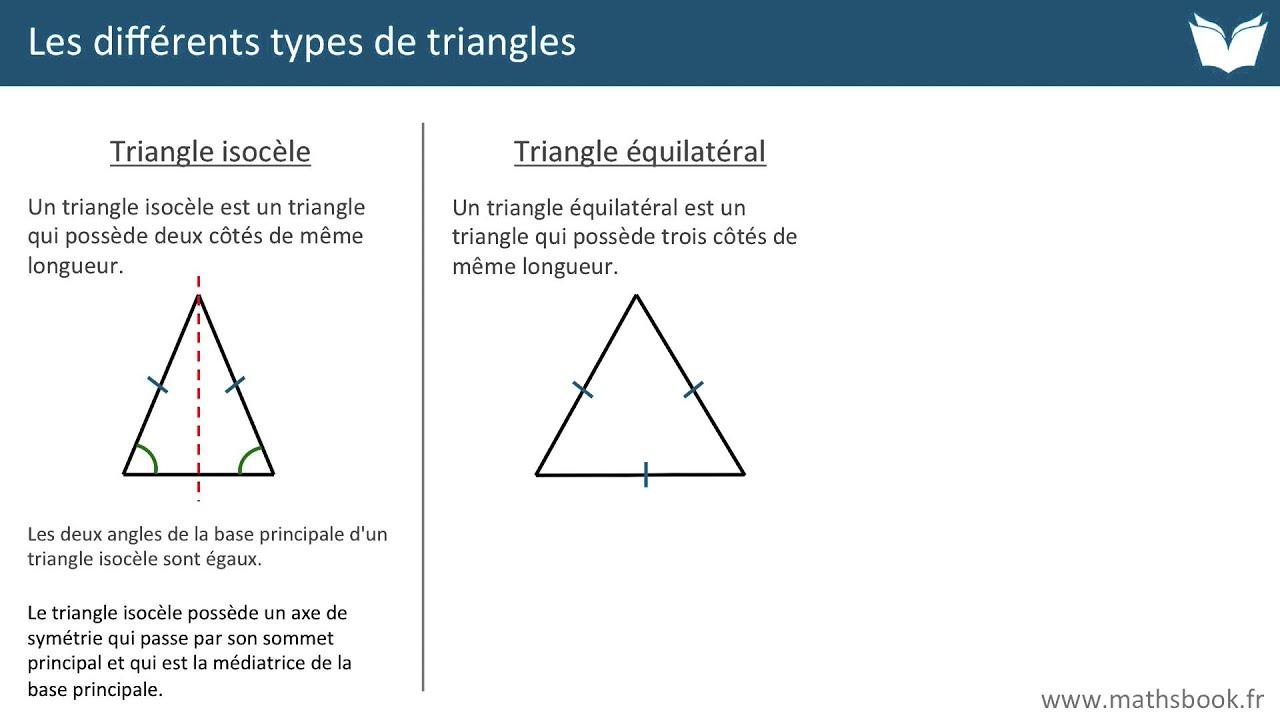 Célèbre Triangle isocèle, triangle équilatéral, triangle rectangle - Cours  QX24