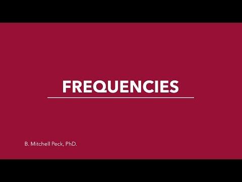 Social Statistics - Frequencies