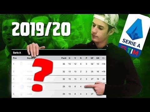 ⚽️ COME FINISCE LA SERIE A 2019/20? TE LO DICO IO...