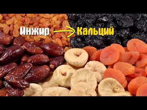Какие овощи можно есть при сахарном диабете( диабетикам) 1