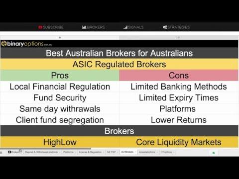 Top 10 Australian Binary Options Brokers by TradersAsset