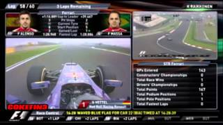 Räikkönen: Don