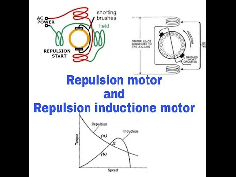 Repulsion inductione motor on electric motor troubleshooting, electric motor brakes, electric motor components, electric motor wiring codes, electric winch wiring diagram, electric motor wiring chart, dayton electric motor schematics, electric motor cooling, electric motor illustrations, electric motor tools, electric motor drawings, electric motor parts, general electric motor schematics, electric two speed motor wiring, electric motor capacitor wiring diagram, electric motor wire, electric fan motor wiring diagrams, electric motor controller schematics, electric motor connection diagram, electric motor installation,