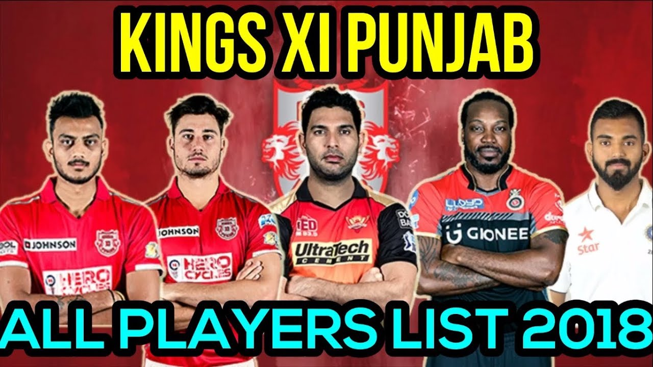 KXIP Players List 2018.Ipl Auction 2018.Kings XI Punjab