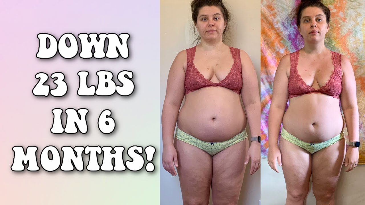 My Fitness Routine + AUGUST WEIGHT LOSS RESULTS!