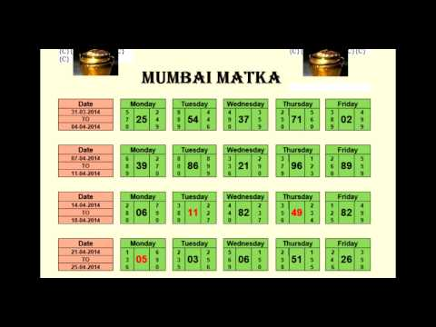 http://dailymatka.com - Satta Matka, Kalyan Matka Satta ...