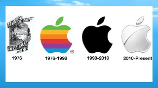 Gambar cover 🍎 The evolution of the Apple logo