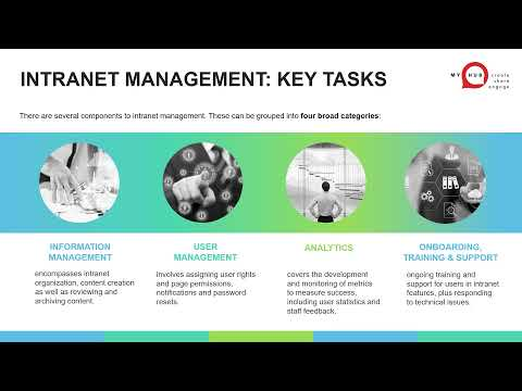 Intranet Management - Best Practices For Managing Your Intranet