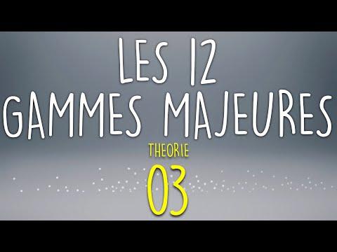Les 12 gammes majeures - Meludia #3