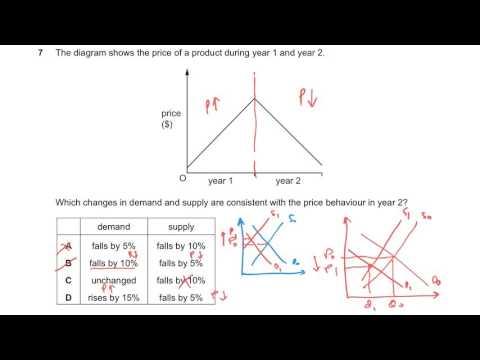 June 2016 O levels Economics Paper 1 v2