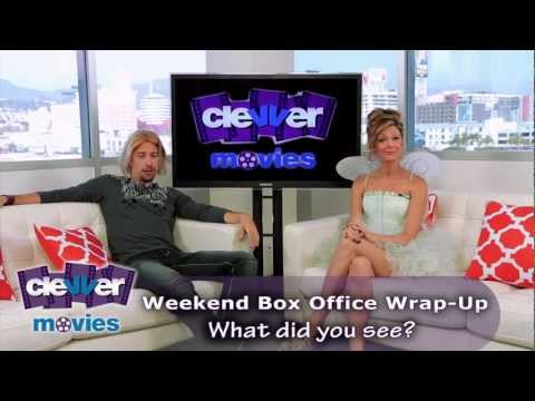 Weekend Box Office Wrap-Up: Puss In Boots, In Time, The Rum Diary