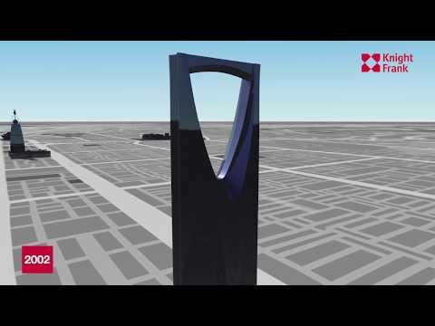The Evolution of Riyadh | مراحل تطور مدينة الرياض