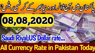 All currency rate in Pakistan today ||Pakistan currency rates today_Currency rate today open market.