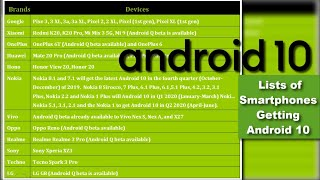 Confirmed List Of Android Phones Getting Android 10 Q