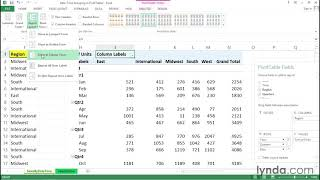 Using date and time as metrics in a PivotTable | Excel Tips | lynda.com