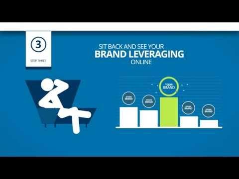Online Brand Management | PanPrestige.com