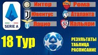 Футбол Чемпионат Италии 2019 2020 Серия А 18 тур Результаты Таблица Расписание 19 тура