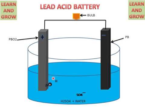 WORKING OF LEAD ACID BATTERY ! LEARN AND GROW