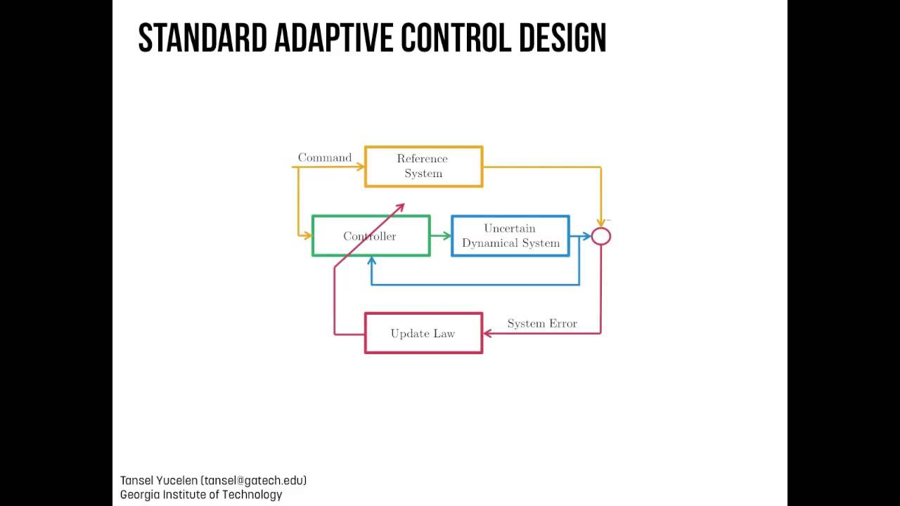 Why Adaptive Control Youtube