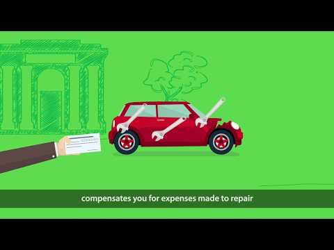 Own Damage (OD) Premium explained - Car Insurance Basics by Reliance General Insurance