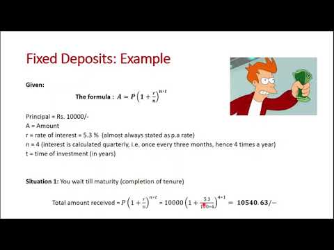 Fixed Income Instruments: Fixed Deposits