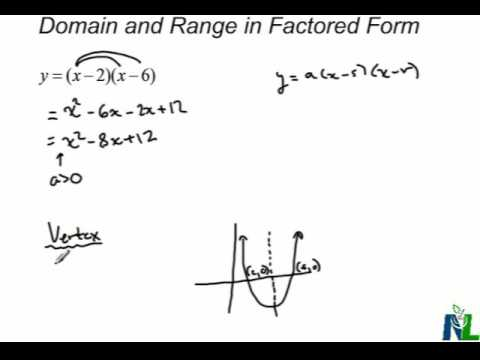 Domain And Range For Quadratic Functions In Factored Form Youtube