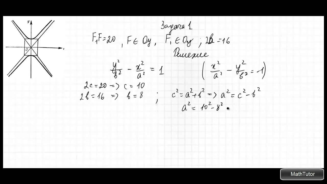 Задачи и решения гипербола решение задач на графы информатика 6 класс