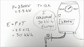 Work And Energy - ep04 - BKP | Class 9 Science cbse | Physics | Potential Energy , Power , Law etc