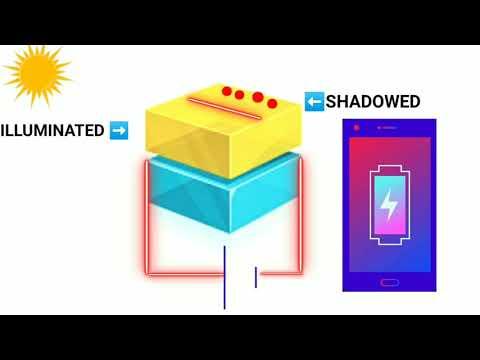 Energy Generation From Shadow Effect - Breakthrough Junior Challenge 2020 by Gauri, Class IX D