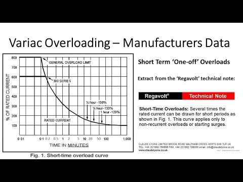 Overloading a Variac and Mains Supply - Safely - Tesla Coil