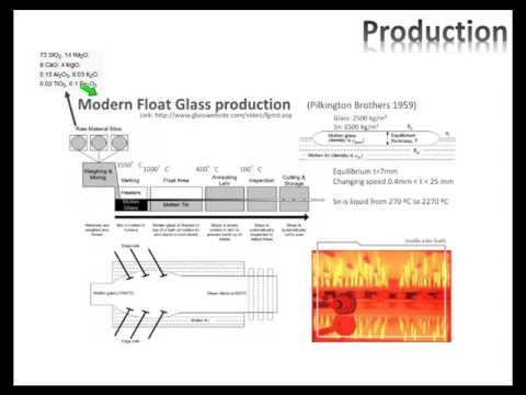 Design of Structural Glass - Explained by Examples