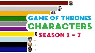 Baixar TOP 10 GAME OF THRONES CHARACTERS   Data is Power