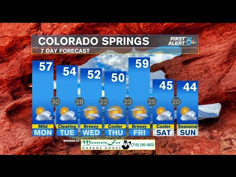 Monday Morning Weather: Temperatures stay nice, some additional clouds