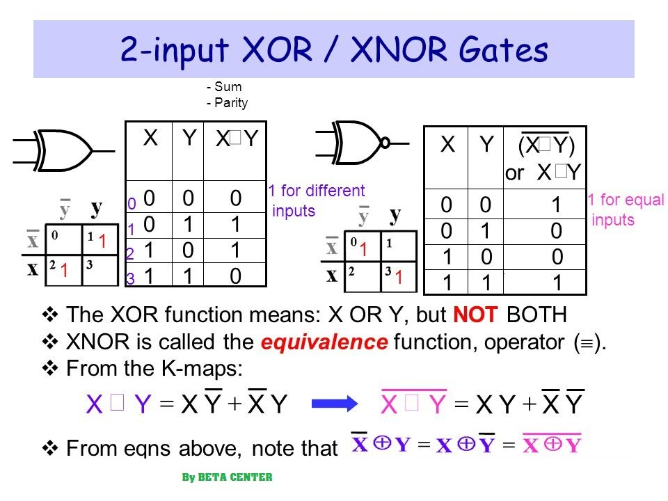 The gallery for xnor gate ic for Puertas xor y xnor
