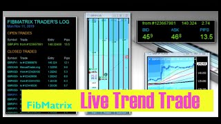 11 11 2019 Nice Trend Gbp/Jpy +12 pips FibMatrix Forex Trading Software and Live forex trade room