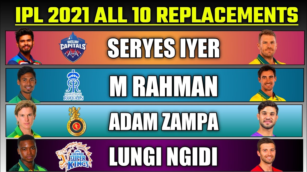 IPL 2021 - Replacement of S Iyer, Jofra Acher & Other 5 Players Who Ruled  Out From IPL 2021 - YouTube