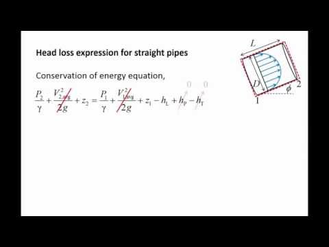Fluid Mechanics: Topic 8.3 - Pressure drop and head loss in pipe flow