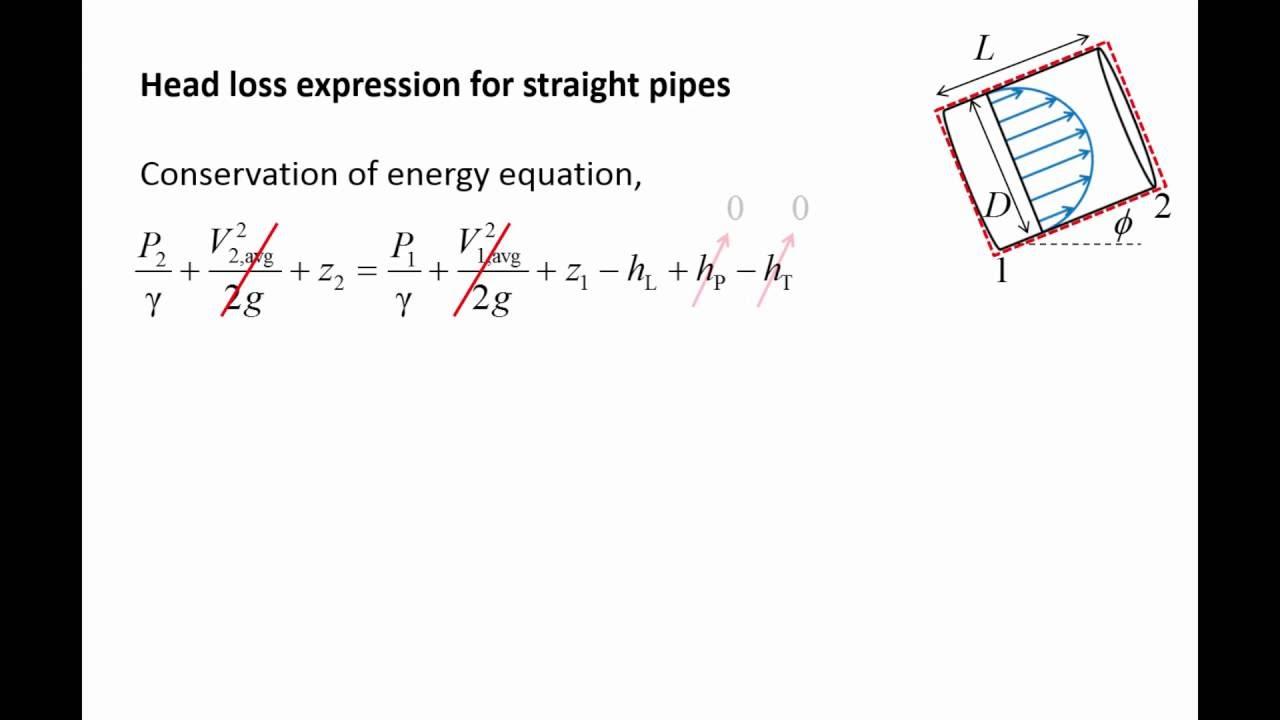bernoulli equation head loss. fluid mechanics: topic 8.3 - pressure drop and head loss in pipe flow bernoulli equation b