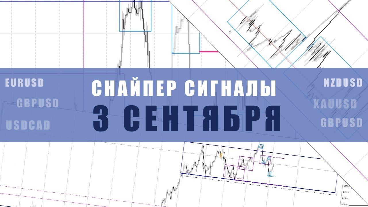 СИГНАЛЫ СНАЙПЕР НА 3 СЕНТЯБРЯ | Трейдер Максим Михайлов