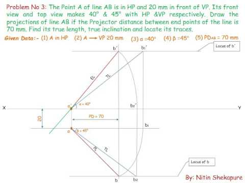 Projection of line in engineering graphics book