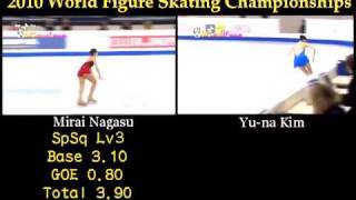 2010World Figure Skating 長洲未来・キムヨナFS比較 Nagasu and Kim FS Comparison 長洲未来 動画 15