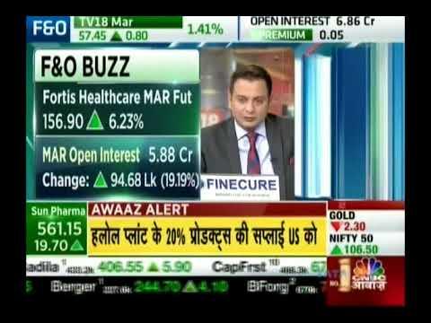 Kiran Jadhav, Technical Analyst, KiranJadhav.com on Zee Business 23rd Feb 2018