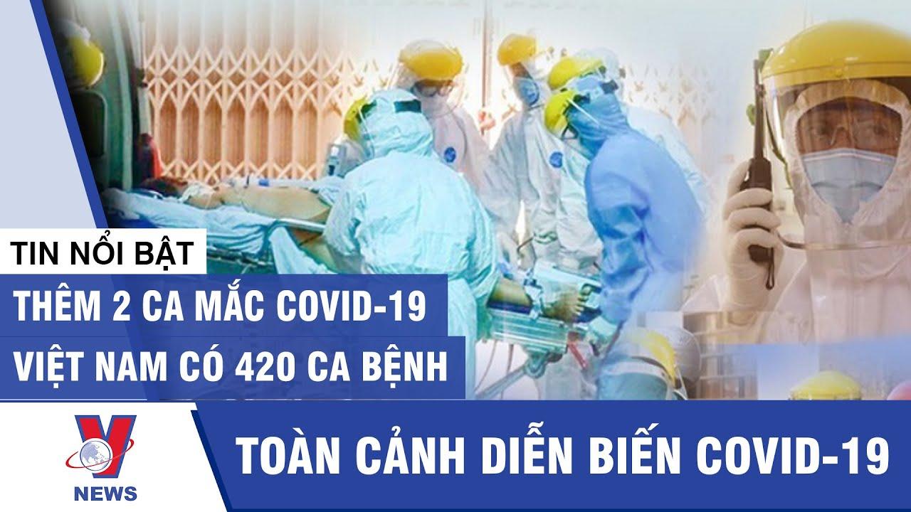 Tin mới nhất Covid-19: Toàn cảnh diễn biến Covid 19 ở Đà Nẵng – VNEWS