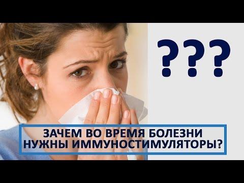Лечение ОРВИ и гриппа: препараты