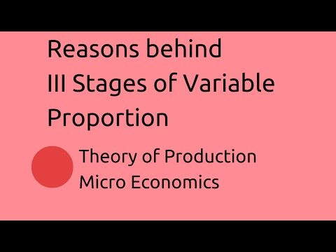 What are Reasons behind 3 Stages of Variable Proportion | Production | CA CPT | CS & CMA Foundation