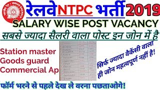 rrbntpc highest salary zonewise vacancy |rrb ntpc highest station master and goods guard vacancy