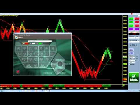 NinjaTrader Indicator Tips and Tricks | NinjaTrader Hot Keys | Faster Order Execution